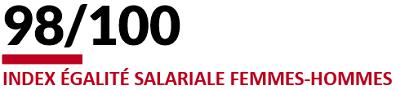 Index égalité Femmes-hommes Reportwise